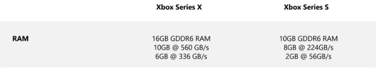 eca043_xbox-series-s-vs-xbox-series-x-sp