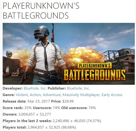 Скачать Игру Playerunknown S Battlegrounds 2017 Через Торрент Ранний Доступ - фото 11